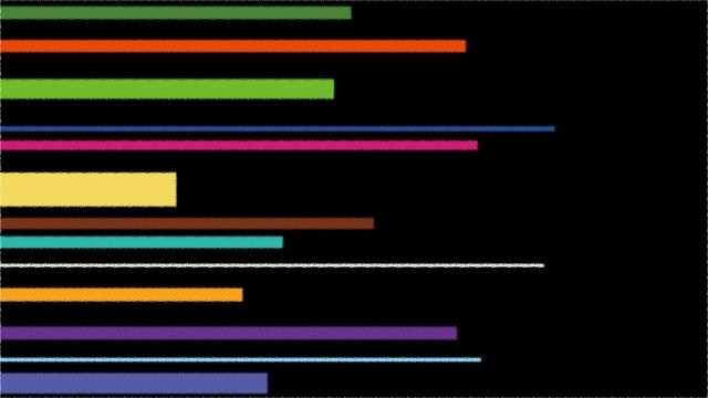 法人向け光回線の通信速度は概ね1Gbps!